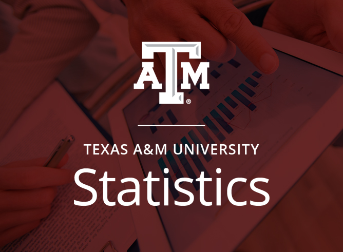 The Texas A&M Statistics logo in white superimposed on a maroon overlay of two people holding a mobile device displaying charts and graphs as well as a pen and multi-page report